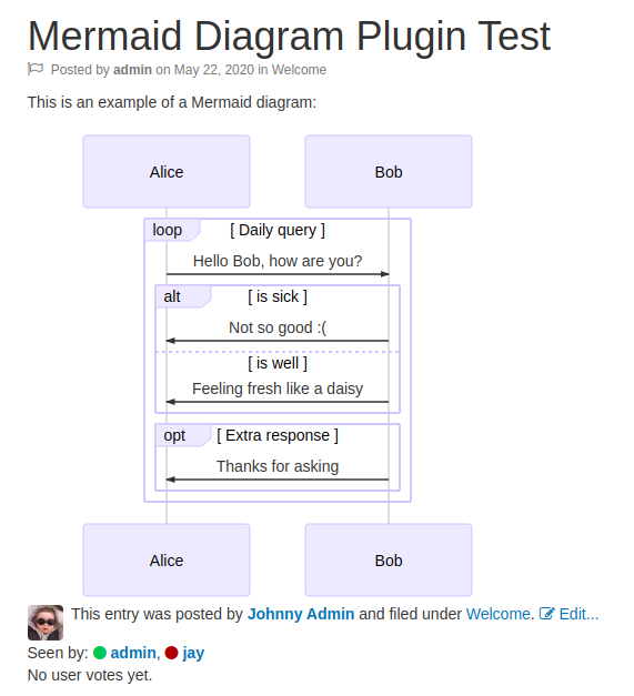 Mermaid Diagrams Plugin